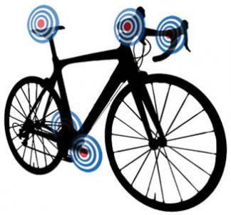 roadbike_3-4_view